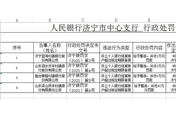 开立个人银行结算账户超过规定期限备案济宁四家村镇银行被罚