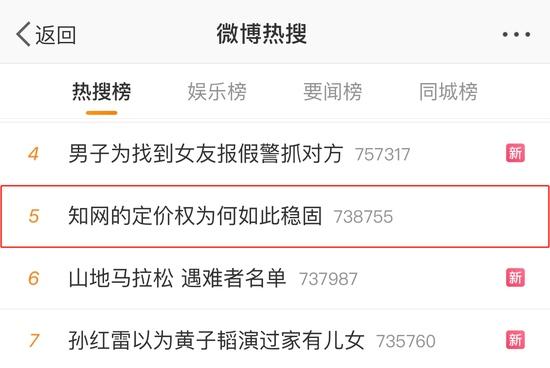 #知网的定价权为何如此稳固#上热搜网友割的都是中国最顶尖人才的韭菜