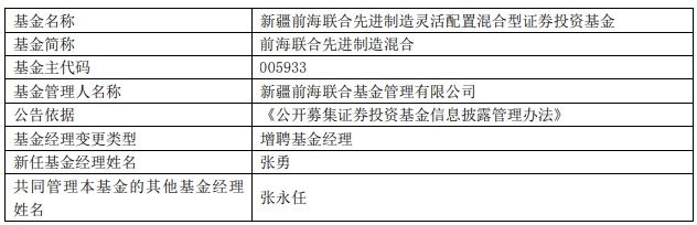 前海联合先进制造混合发布公告增聘张勇为基金经理