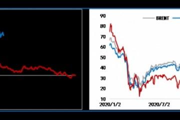供给端忧虑重重油价能稳住吗市场等待OPEC协议落地